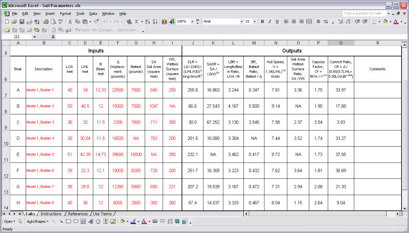 time motion study excel template  time motion study template - 28 images - time and motion study ...